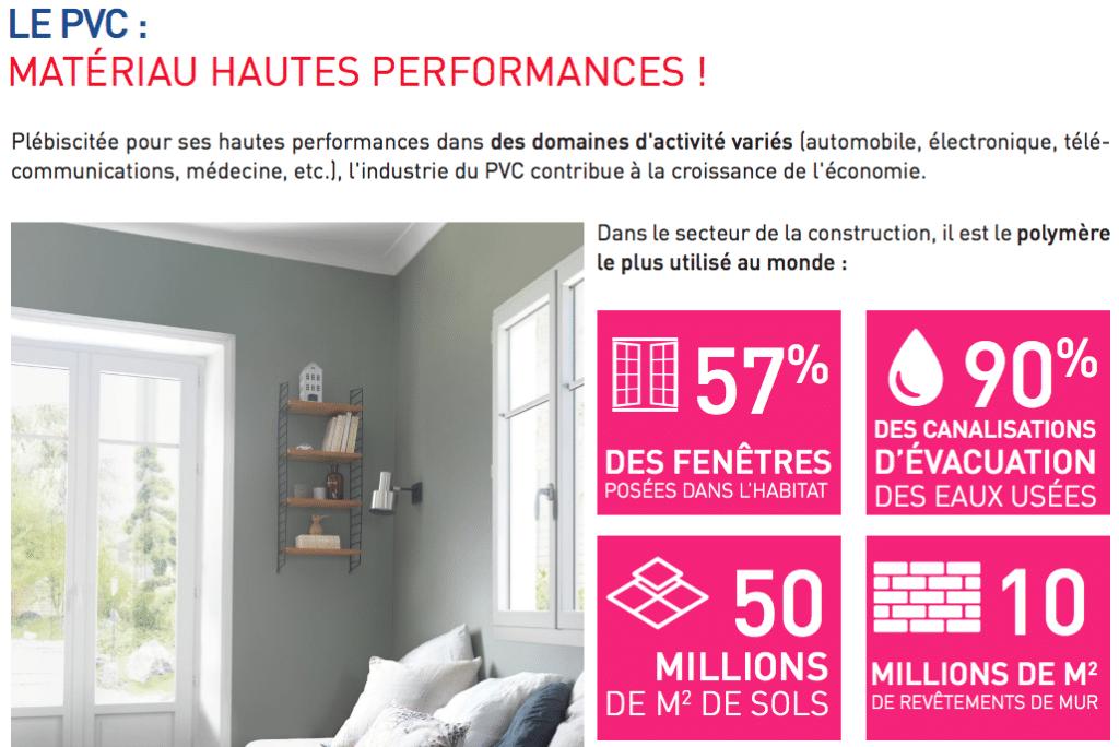 Infographie: les chiffres clés de la filière PVC en France