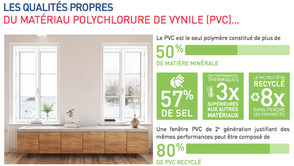 Infographie: la menuiserie PVC Made in France, inscrite dans le développement durable