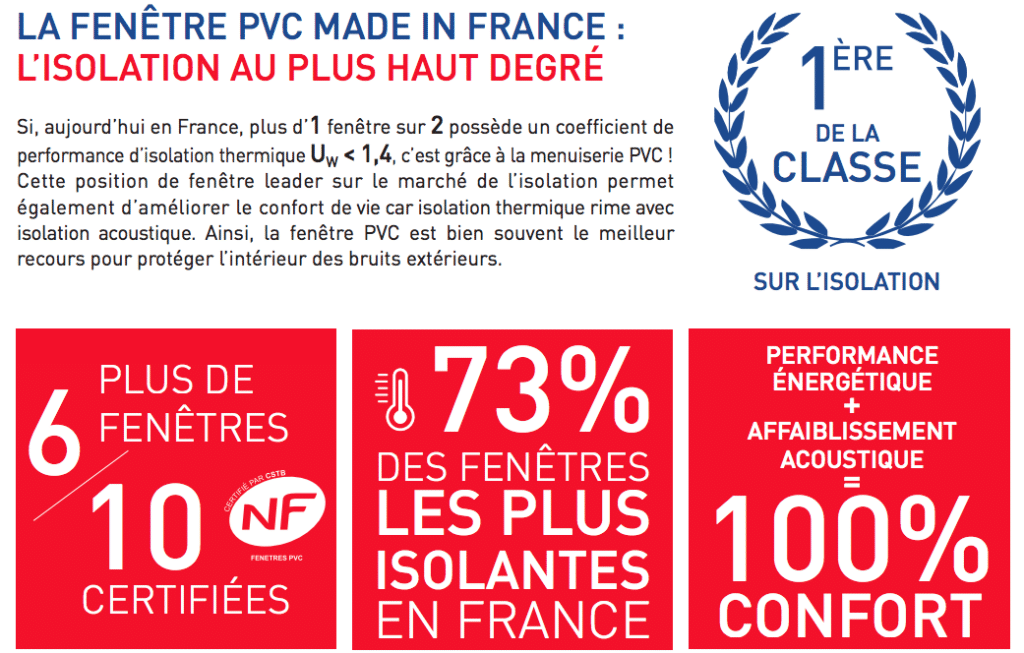 Infographie: la fenêtre PVC Made in France : un condensé de performances